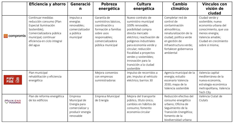 Contraste_Programas_Electorales_Municipales_201913811_page-0001 (4)
