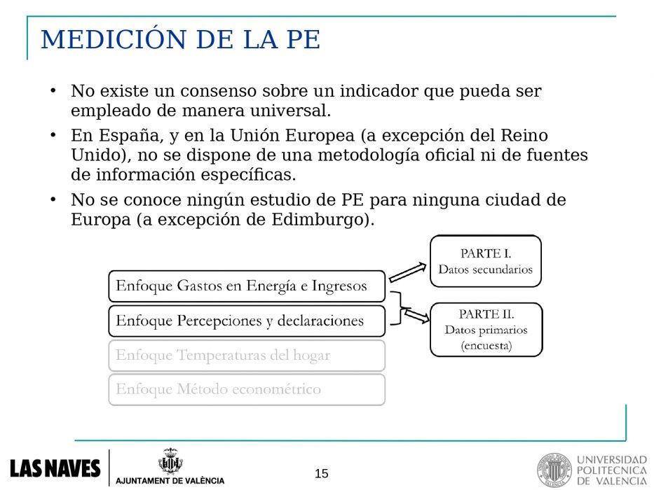 1.2.-Mapa-PE-en-VLC-T.-Gomez-Navarro-IIE-UPV_page-0007