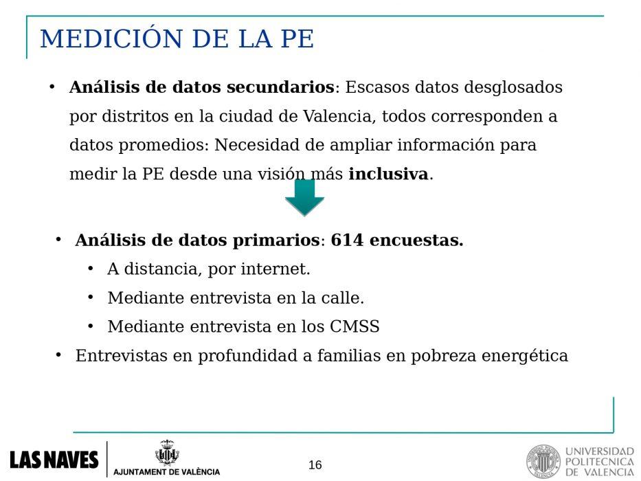 1.2.-Mapa-PE-en-VLC-T.-Gomez-Navarro-IIE-UPV_page-0008