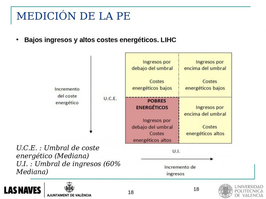 1.2.-Mapa-PE-en-VLC-T.-Gomez-Navarro-IIE-UPV_page-0010