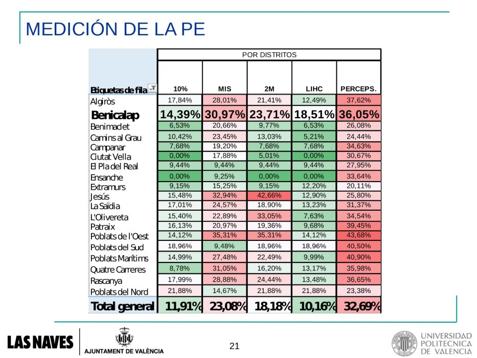 1.2.-Mapa-PE-en-VLC-T.-Gomez-Navarro-IIE-UPV_page-0013
