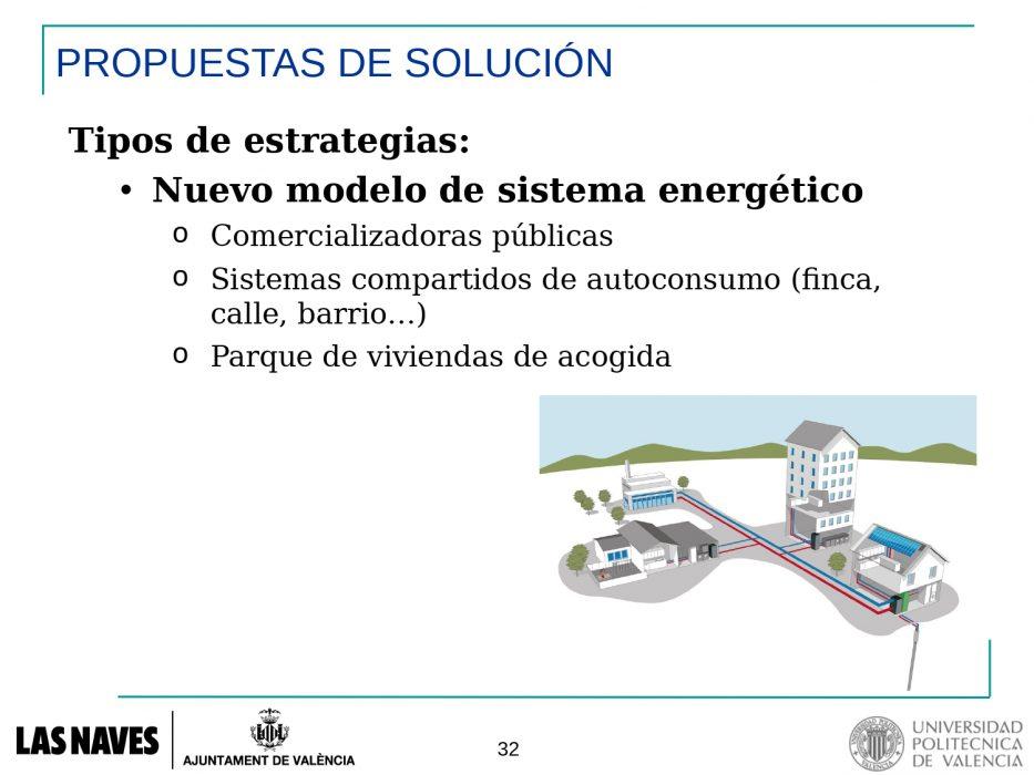 1.2.-Mapa-PE-en-VLC-T.-Gomez-Navarro-IIE-UPV_page-0024