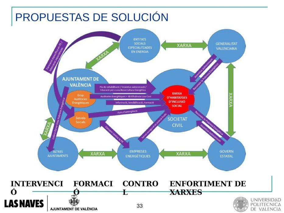 1.2.-Mapa-PE-en-VLC-T.-Gomez-Navarro-IIE-UPV_page-0025