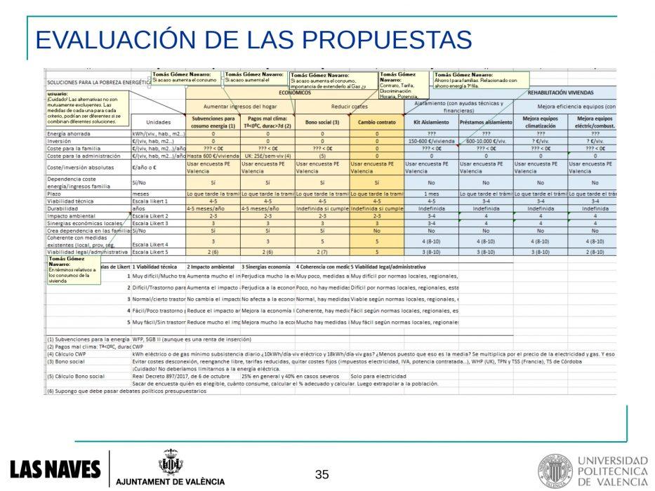 1.2.-Mapa-PE-en-VLC-T.-Gomez-Navarro-IIE-UPV_page-0027